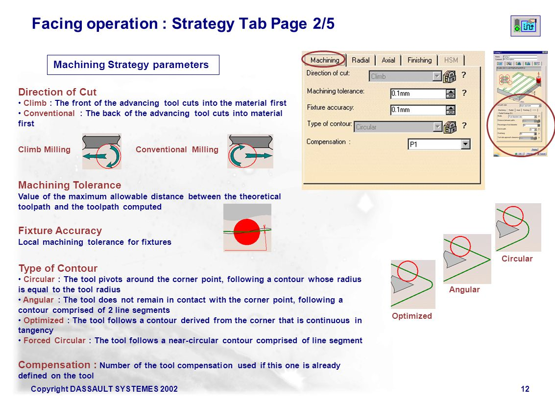 Copyright DASSAULT SYSTEMES 200212 Facing operation : Strategy Tab Page 2/5 Machining Strategy parameters Direction of Cut Climb : The front of the ad