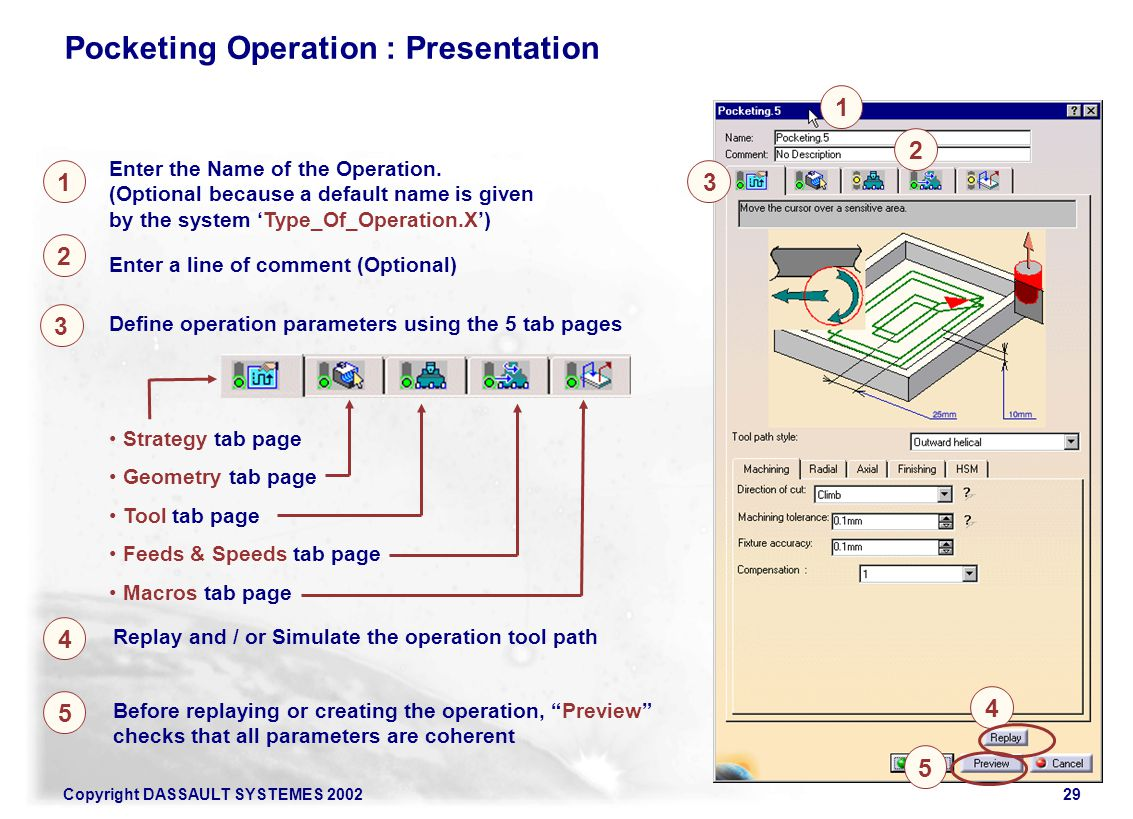 Copyright DASSAULT SYSTEMES 200229 Enter the Name of the Operation. (Optional because a default name is given by the system 'Type_Of_Operation.X') 1 2