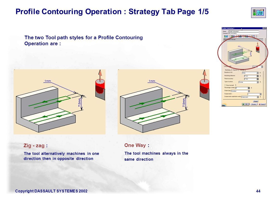 Copyright DASSAULT SYSTEMES 200244 The two Tool path styles for a Profile Contouring Operation are : Zig - zag : The tool alternatively machines in on
