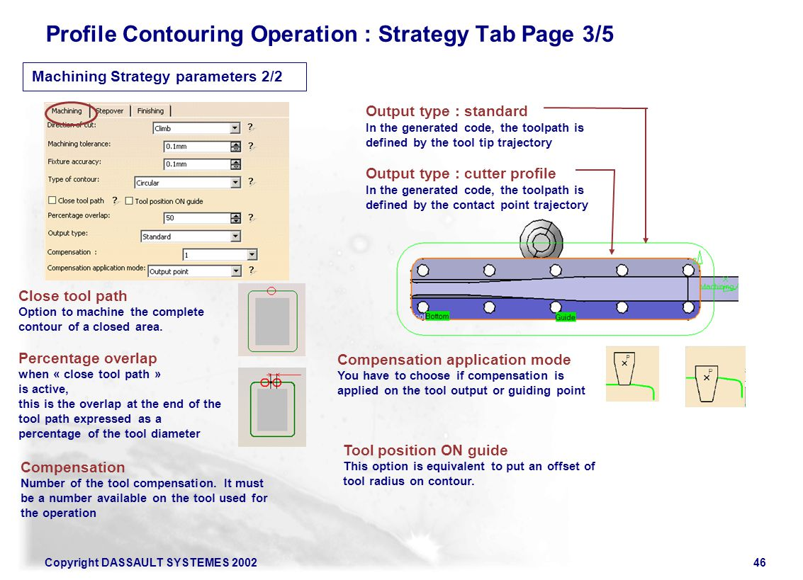 Copyright DASSAULT SYSTEMES 200246 Profile Contouring Operation : Strategy Tab Page 3/5 Close tool path Option to machine the complete contour of a cl