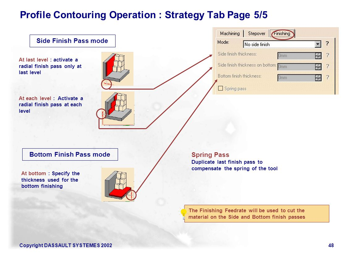 Copyright DASSAULT SYSTEMES 200248 Profile Contouring Operation : Strategy Tab Page 5/5 Side Finish Pass mode Spring Pass Duplicate last finish pass t