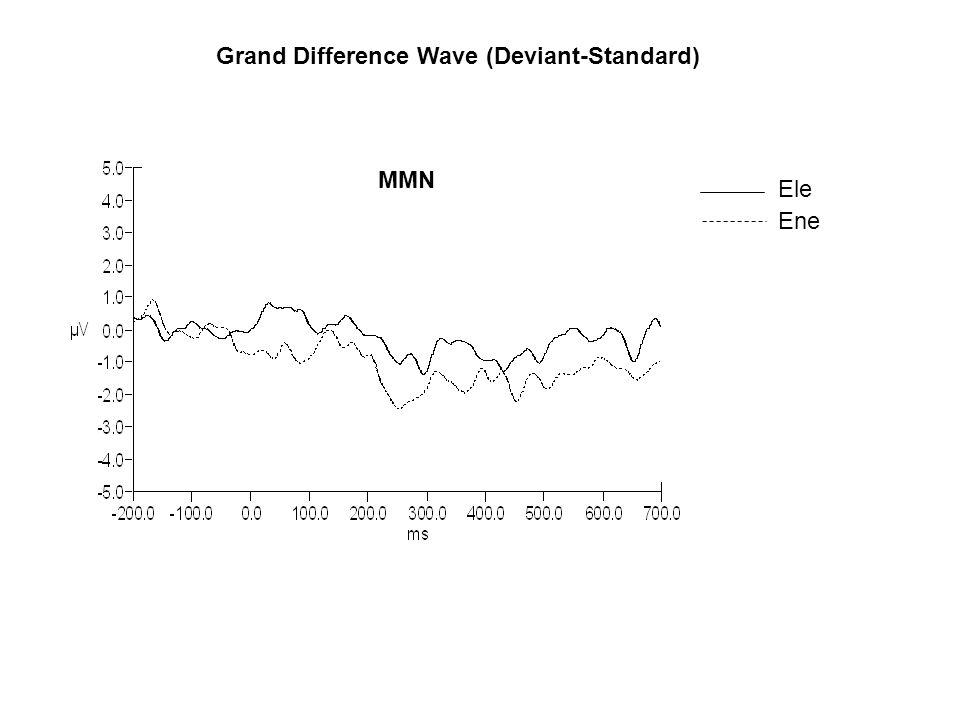 MMN Grand Difference Wave (Deviant-Standard) Ele Ene