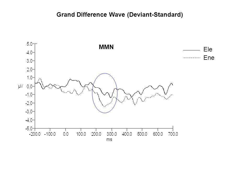 MMN Ele Ene Grand Difference Wave (Deviant-Standard)