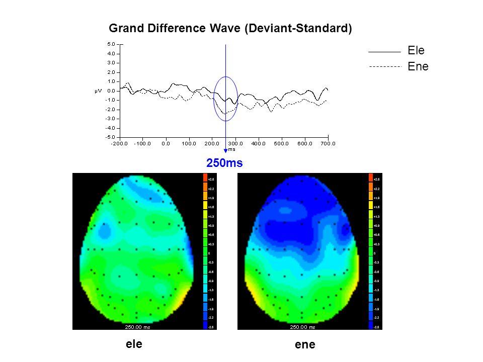Ele Ene Grand Difference Wave (Deviant-Standard) 250ms ele ene