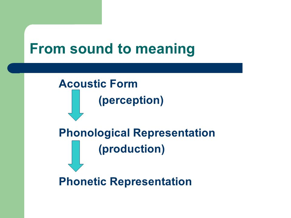 From sound to meaning Acoustic Form (perception) Phonological Representation (production) Phonetic Representation