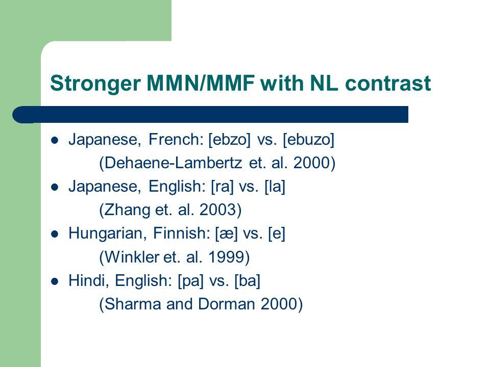 Stronger MMN/MMF with NL contrast Japanese, French: [ebzo] vs. [ebuzo] (Dehaene-Lambertz et. al. 2000) Japanese, English: [ra] vs. [la] (Zhang et. al.