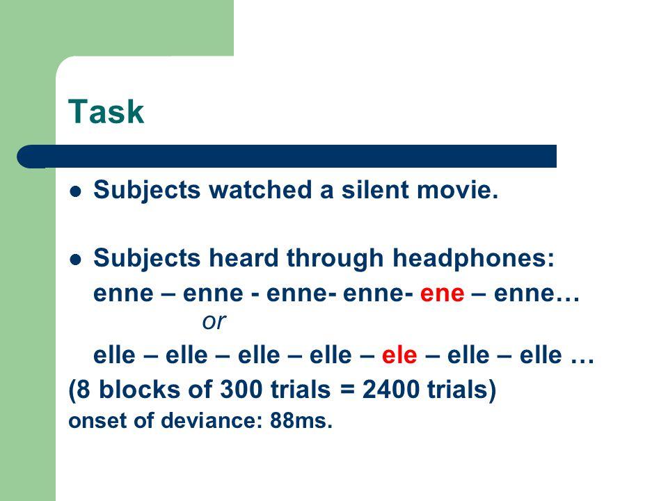 Task Subjects watched a silent movie. Subjects heard through headphones: enne – enne - enne- enne- ene – enne… or elle – elle – elle – elle – ele – el