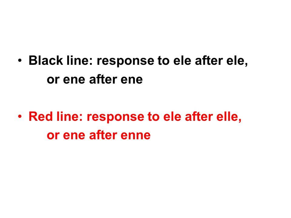 Black line: response to ele after ele, or ene after ene Red line: response to ele after elle, or ene after enne