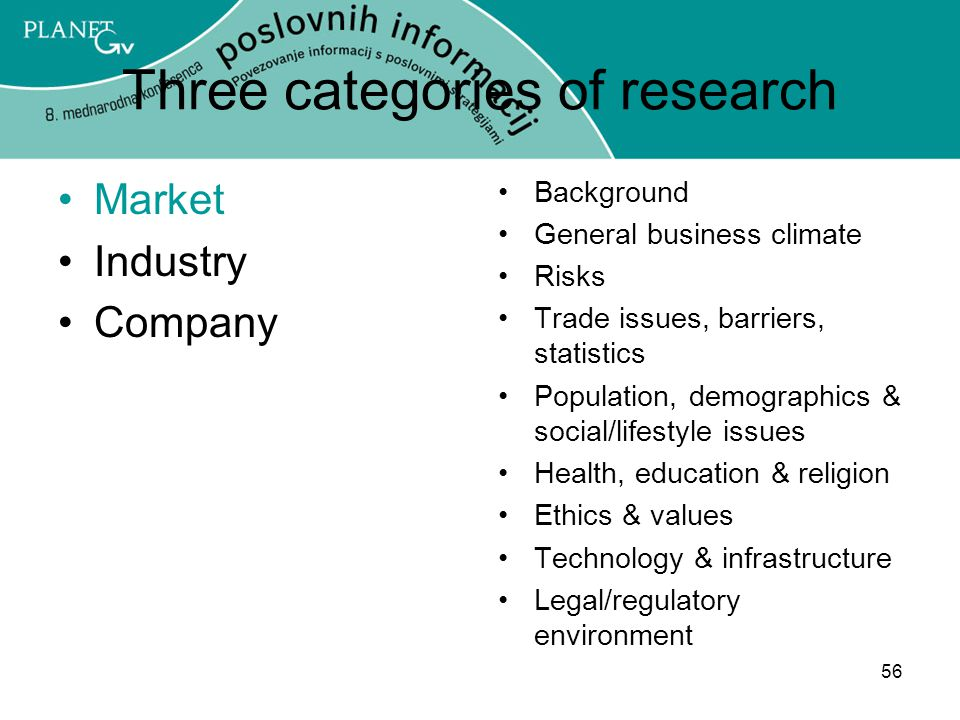 56 Three categories of research Market Industry Company Background General business climate Risks Trade issues, barriers, statistics Population, demographics & social/lifestyle issues Health, education & religion Ethics & values Technology & infrastructure Legal/regulatory environment