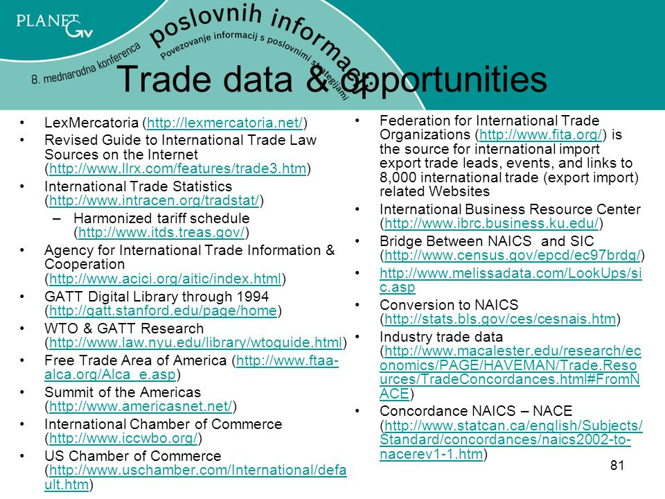 81 Trade data & opportunities LexMercatoria (http://lexmercatoria.net/)http://lexmercatoria.net/ Revised Guide to International Trade Law Sources on the Internet (http://www.llrx.com/features/trade3.htm)http://www.llrx.com/features/trade3.htm International Trade Statistics (http://www.intracen.org/tradstat/)http://www.intracen.org/tradstat/ –Harmonized tariff schedule (http://www.itds.treas.gov/)http://www.itds.treas.gov/ Agency for International Trade Information & Cooperation (http://www.acici.org/aitic/index.html)http://www.acici.org/aitic/index.html GATT Digital Library through 1994 (http://gatt.stanford.edu/page/home)http://gatt.stanford.edu/page/home WTO & GATT Research (http://www.law.nyu.edu/library/wtoguide.html)http://www.law.nyu.edu/library/wtoguide.html Free Trade Area of America (http://www.ftaa- alca.org/Alca_e.asp)http://www.ftaa- alca.org/Alca_e.asp Summit of the Americas (http://www.americasnet.net/)http://www.americasnet.net/ International Chamber of Commerce (http://www.iccwbo.org/)http://www.iccwbo.org/ US Chamber of Commerce (http://www.uschamber.com/International/defa ult.htm)http://www.uschamber.com/International/defa ult.htm Federation for International Trade Organizations (http://www.fita.org/) is the source for international import export trade leads, events, and links to 8,000 international trade (export import) related Websiteshttp://www.fita.org/ International Business Resource Center (http://www.ibrc.business.ku.edu/)http://www.ibrc.business.ku.edu/ Bridge Between NAICS and SIC (http://www.census.gov/epcd/ec97brdg/)http://www.census.gov/epcd/ec97brdg/ http://www.melissadata.com/LookUps/si c.asphttp://www.melissadata.com/LookUps/si c.asp Conversion to NAICS (http://stats.bls.gov/ces/cesnais.htm)http://stats.bls.gov/ces/cesnais.htm Industry trade data (http://www.macalester.edu/research/ec onomics/PAGE/HAVEMAN/Trade.Reso urces/TradeConcordances.html#FromN ACE)http://www.macalester.edu/research/ec onomics/PAGE/HAVEMAN/Trade.Reso urces/Trad