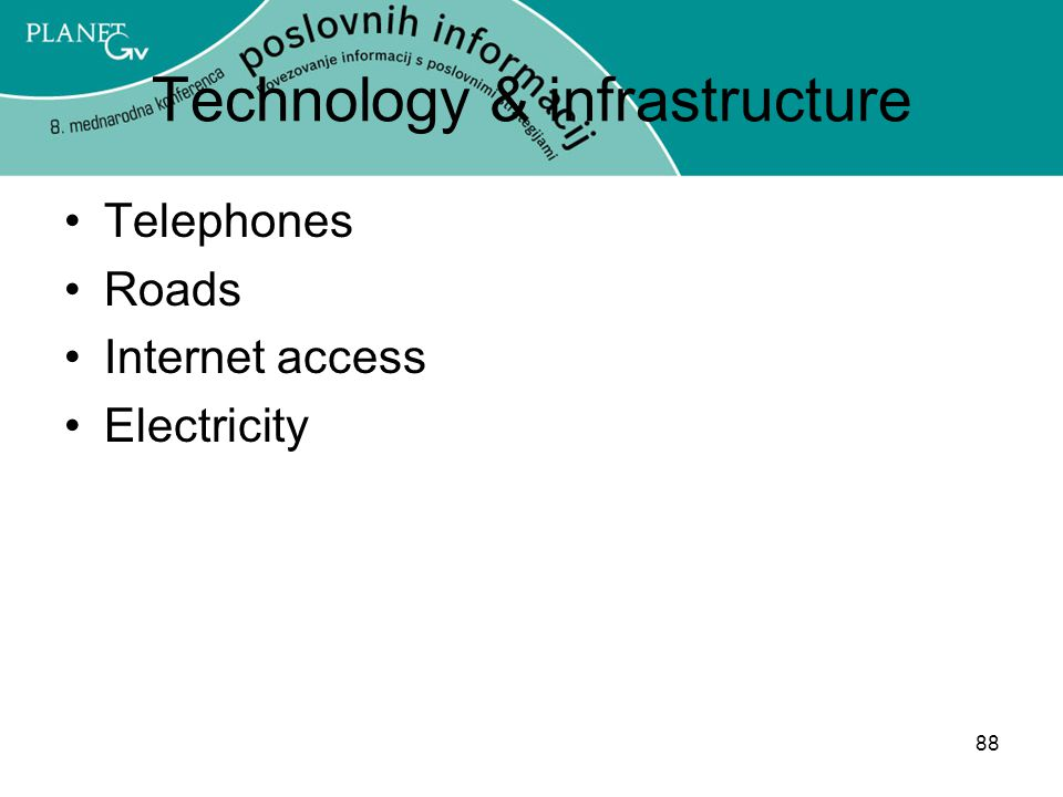 88 Technology & infrastructure Telephones Roads Internet access Electricity