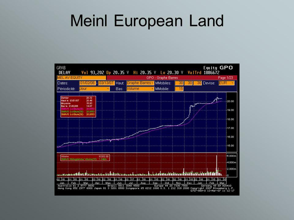 Meinl European Land