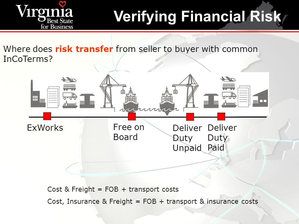Where does risk transfer from seller to buyer with common InCoTerms? ExWorks Free on Board Deliver Duty Unpaid Deliver Duty Paid Cost & Freight = FOB