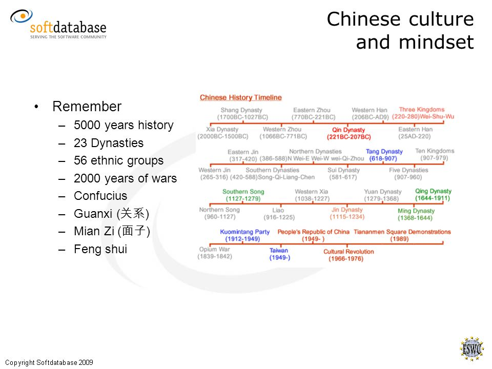 Chinese culture and mindset Remember –5000 years history –23 Dynasties –56 ethnic groups –2000 years of wars –Confucius –Guanxi ( 关系 ) –Mian Zi ( 面子 ) –Feng shui