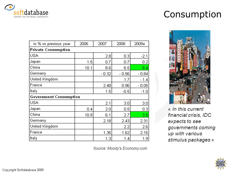 Consumption « In this current financial crisis, IDC expects to see governments coming up with various stimulus packages » Source: Moody s Economy.com