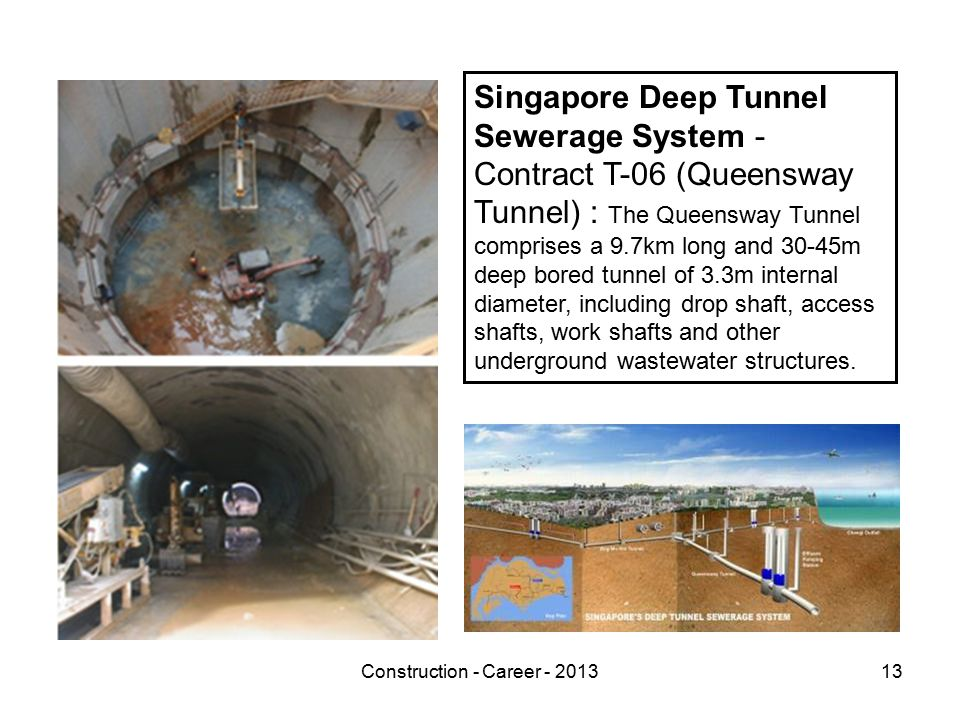 Construction - Career - 201313 Singapore Deep Tunnel Sewerage System - Contract T-06 (Queensway Tunnel) : The Queensway Tunnel comprises a 9.7km long and 30-45m deep bored tunnel of 3.3m internal diameter, including drop shaft, access shafts, work shafts and other underground wastewater structures.
