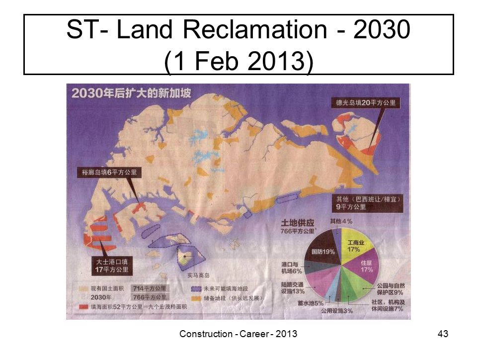 Construction - Career - 201343 ST- Land Reclamation - 2030 (1 Feb 2013)