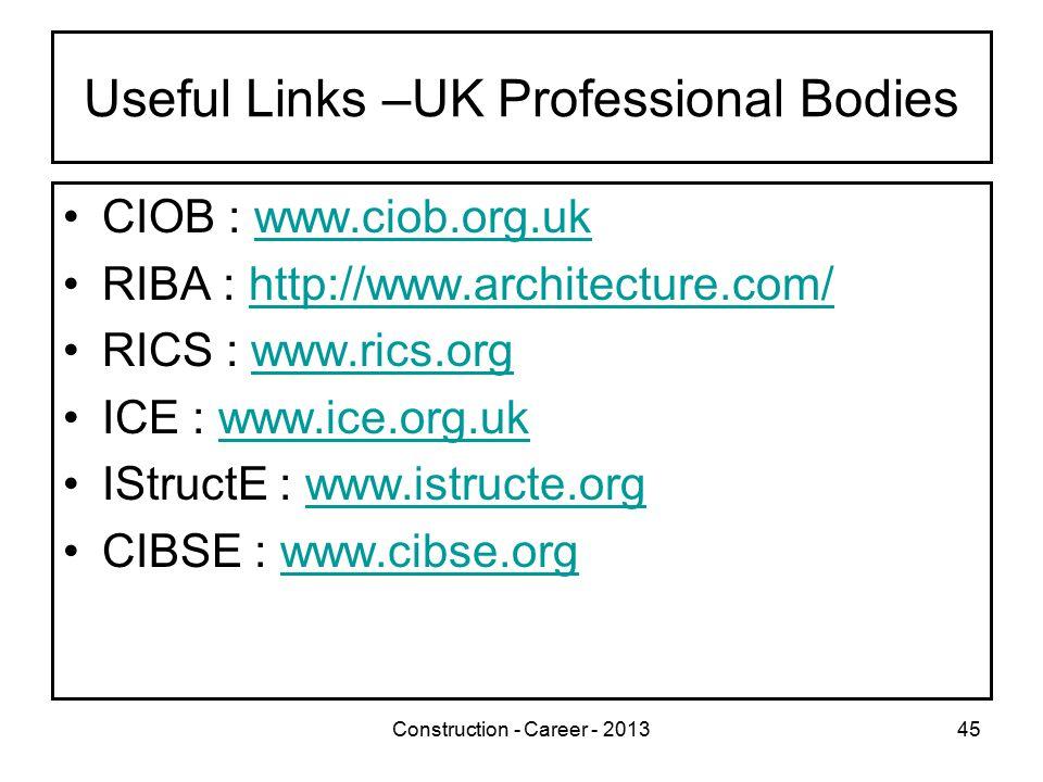Construction - Career - 201345 Useful Links –UK Professional Bodies CIOB : www.ciob.org.ukwww.ciob.org.uk RIBA : http://www.architecture.com/http://ww