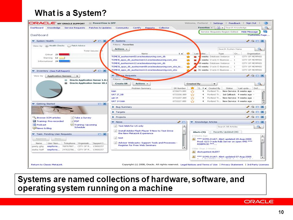 10 What is a System.
