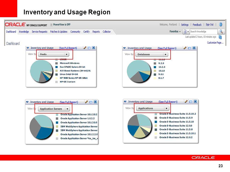 23 Inventory and Usage Region