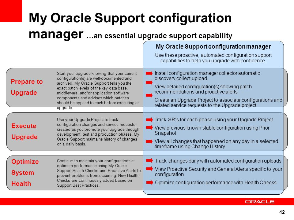42 My Oracle Support configuration manager …an essential upgrade support capability Prepare to Upgrade Execute Upgrade Optimize System Health My Oracle Support configuration manager Use these proactive, automated configuration support capabilities to help you upgrade with confidence.