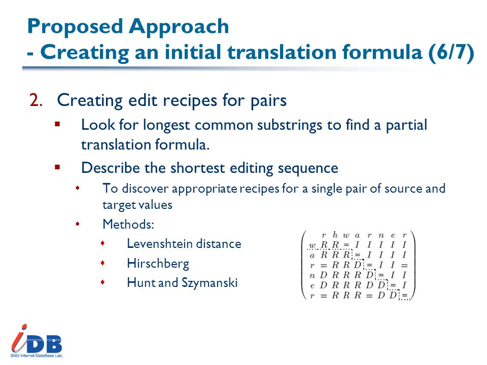 Proposed Approach - Creating an initial translation formula (6/7) 2.Creating edit recipes for pairs  Look for longest common substrings to find a partial translation formula.