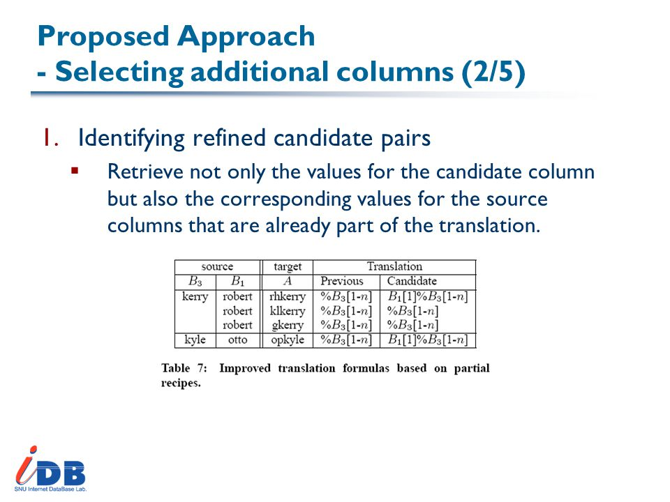Proposed Approach - Selecting additional columns (2/5) 1.Identifying refined candidate pairs  Retrieve not only the values for the candidate column but also the corresponding values for the source columns that are already part of the translation.