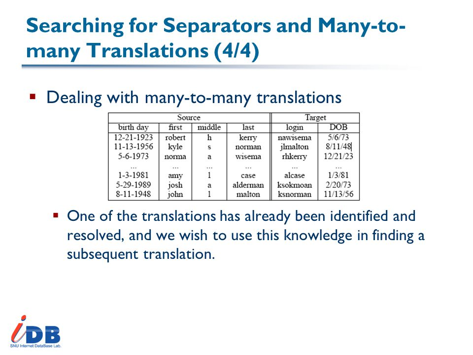 Searching for Separators and Many-to- many Translations (4/4)  Dealing with many-to-many translations  One of the translations has already been identified and resolved, and we wish to use this knowledge in finding a subsequent translation.