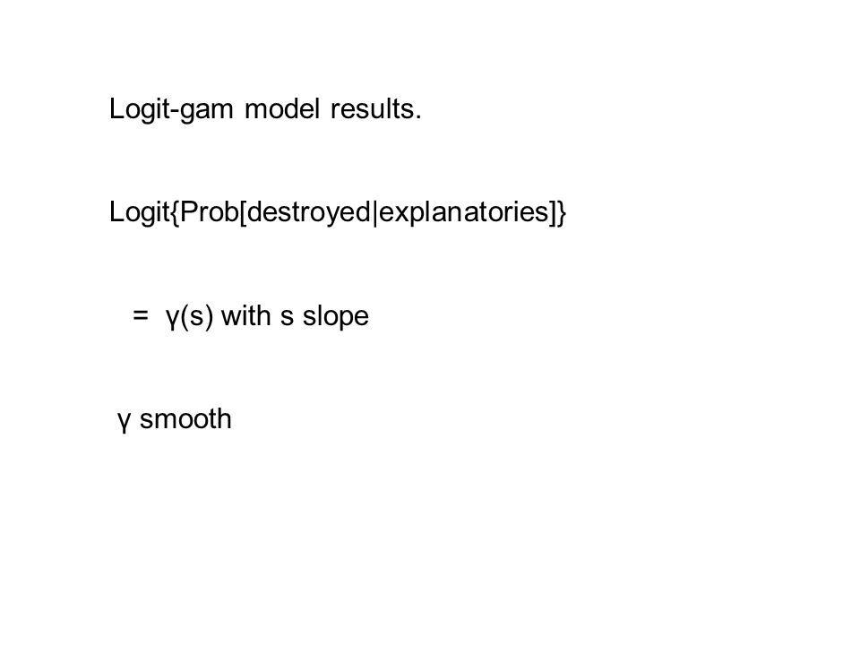 Logit-gam model results. Logit{Prob[destroyed|explanatories]} = γ(s) with s slope γ smooth