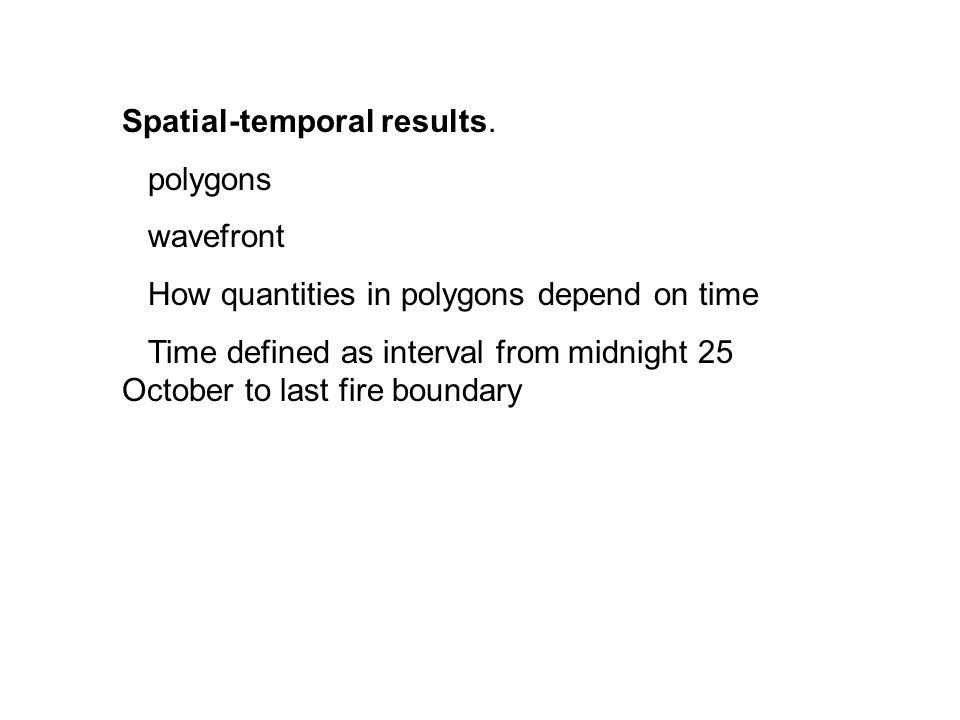 Spatial-temporal results.