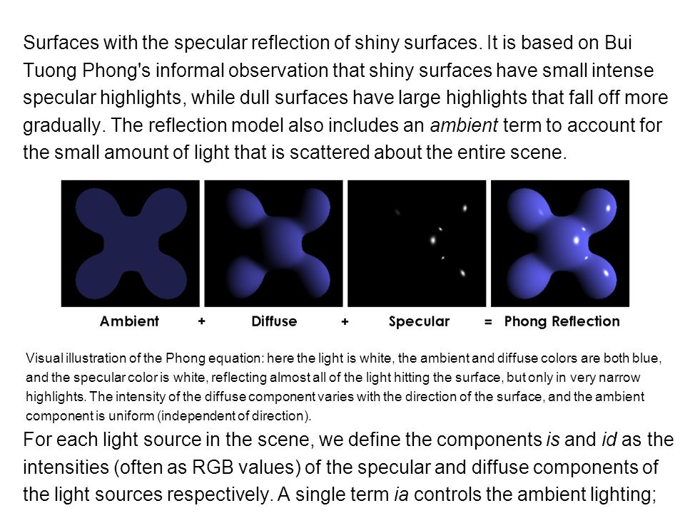 Surfaces with the specular reflection of shiny surfaces.