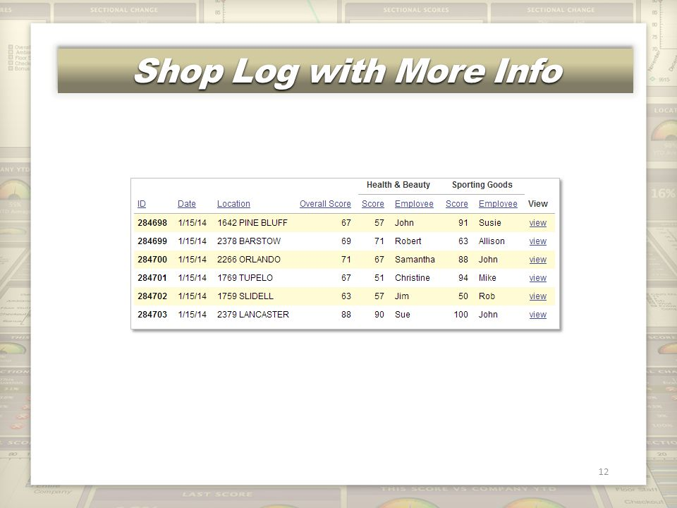 Shop Log with More Info 12
