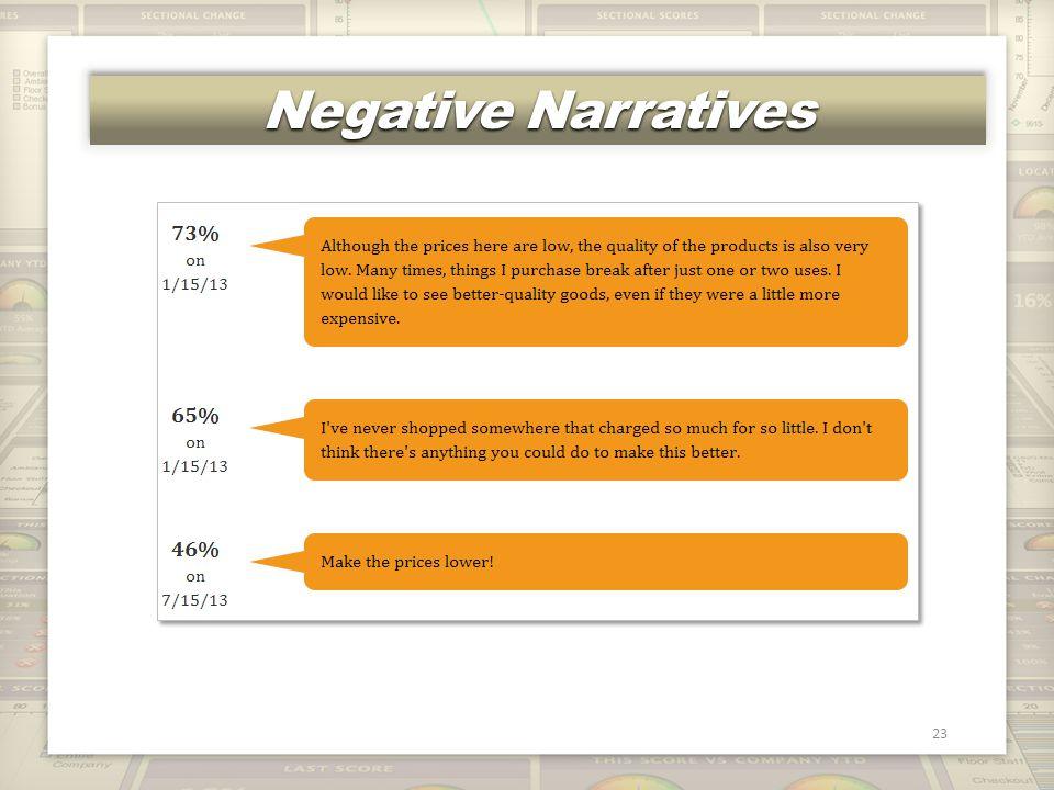 Negative Narratives 23