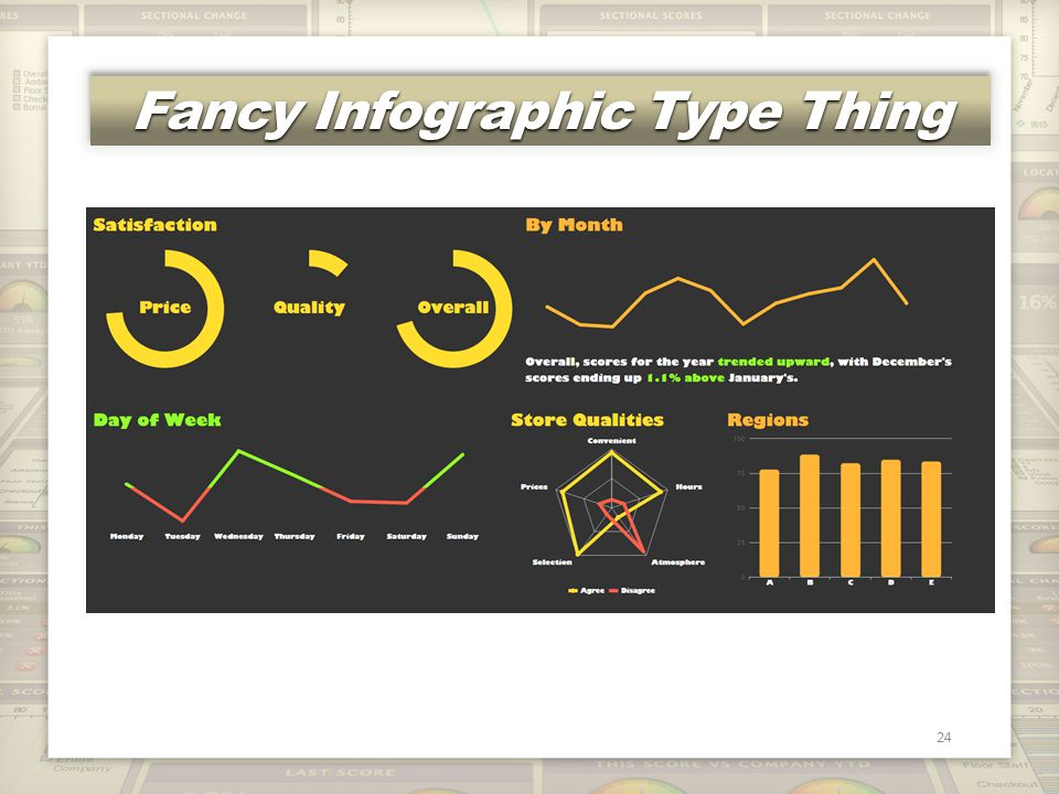 Fancy Infographic Type Thing 24
