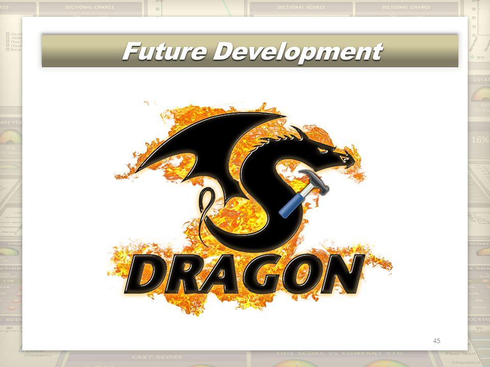 Future Development 45