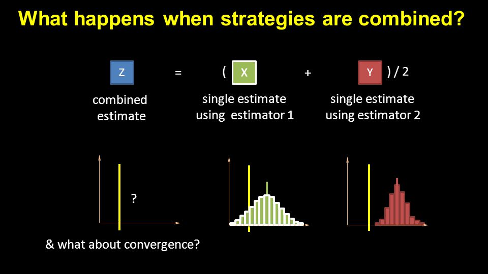 What happens when strategies are combined? ZY = + combined estimate single estimate using estimator 1 single estimate using estimator 2 () / 2 ? & wha