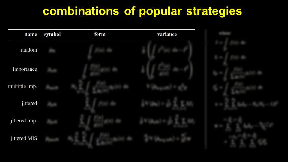 combinations of popular strategies