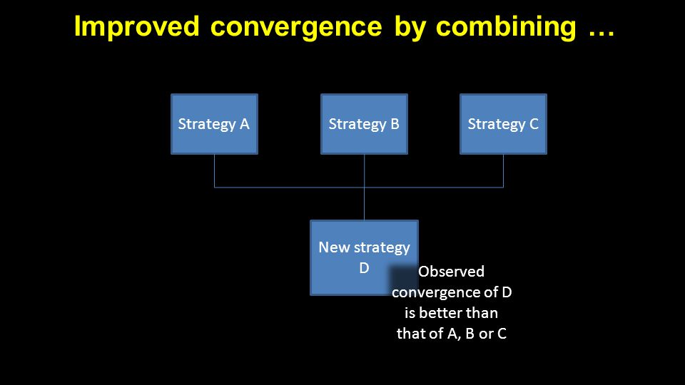 Improved convergence by combining … Strategy AStrategy BStrategy C New strategy D Observed convergence of D is better than that of A, B or C