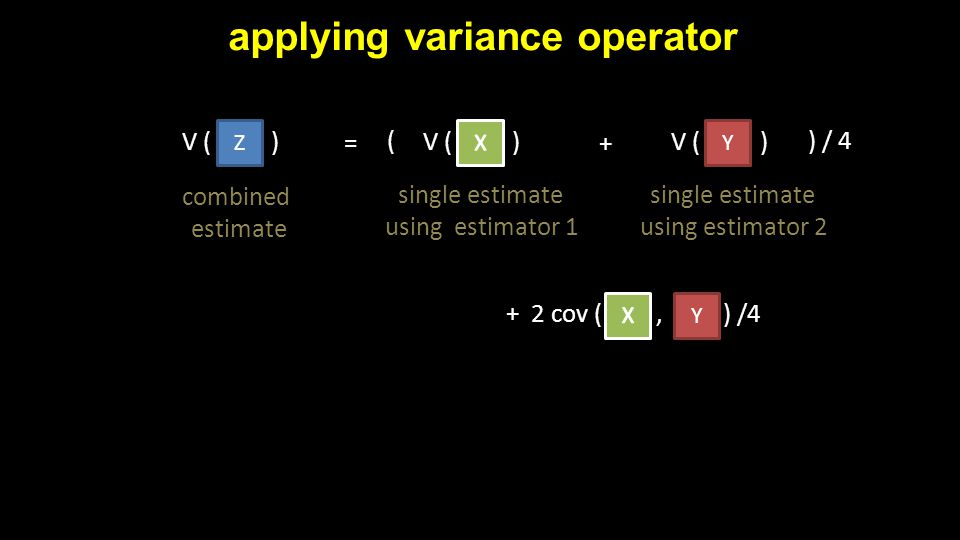 applying variance operator ZY = + combined estimate single estimate using estimator 1 single estimate using estimator 2 V ( ) () / 4 + 2 cov (, ) /4 Y