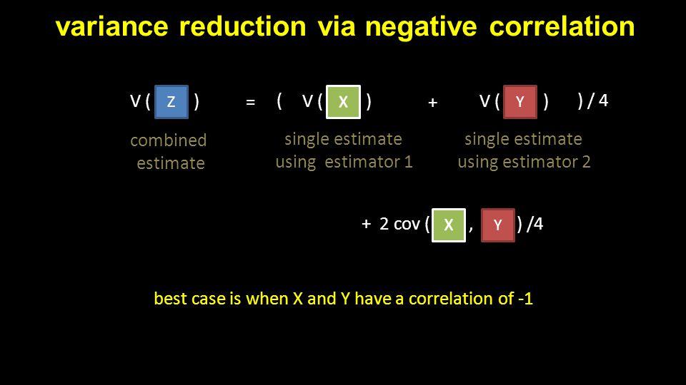 variance reduction via negative correlation ZY = + V ( ) () / 4 + 2 cov (, ) /4 Y combined estimate single estimate using estimator 1 single estimate