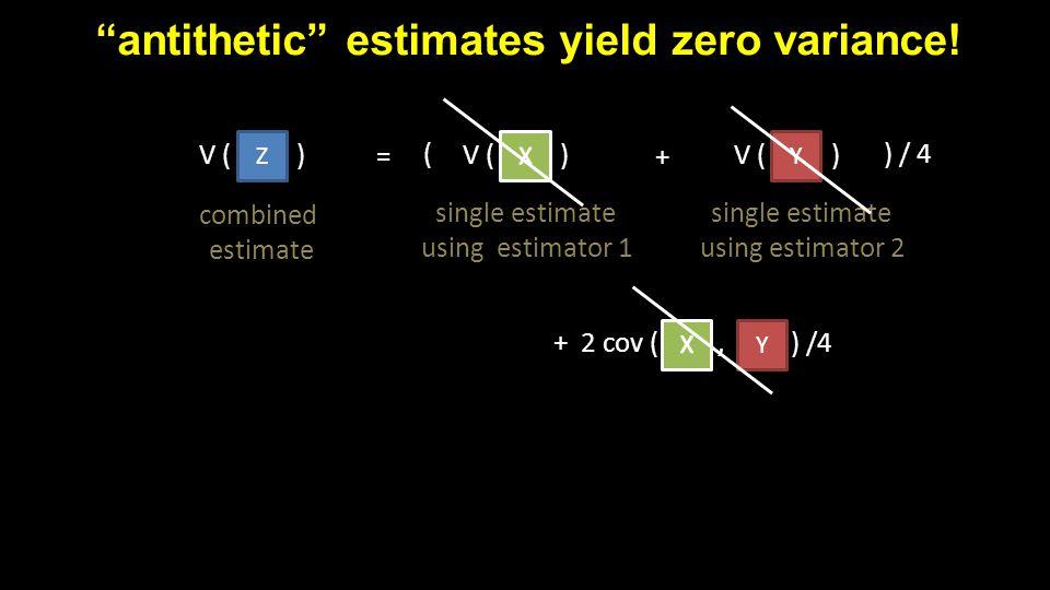 antithetic estimates yield zero variance.