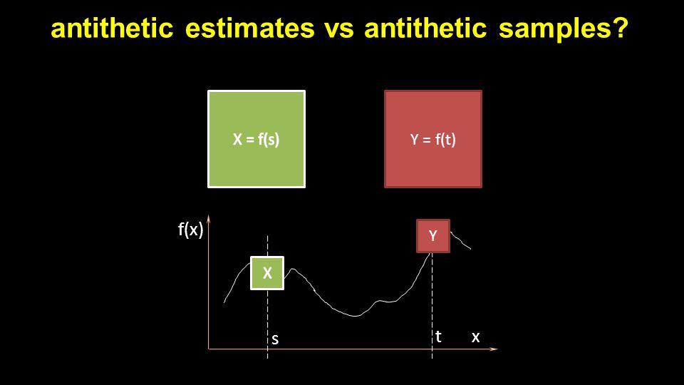 antithetic estimates vs antithetic samples? Y Y = f(t) x f(x) s t Y