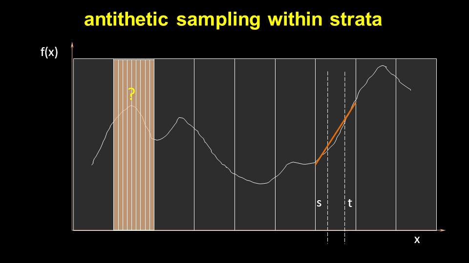antithetic sampling within strata x f(x) s t ?