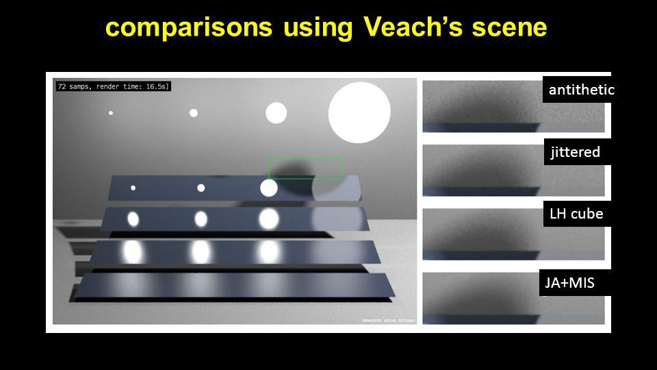 comparisons using Veach's scene antithetic jittered LH cube JA+MIS