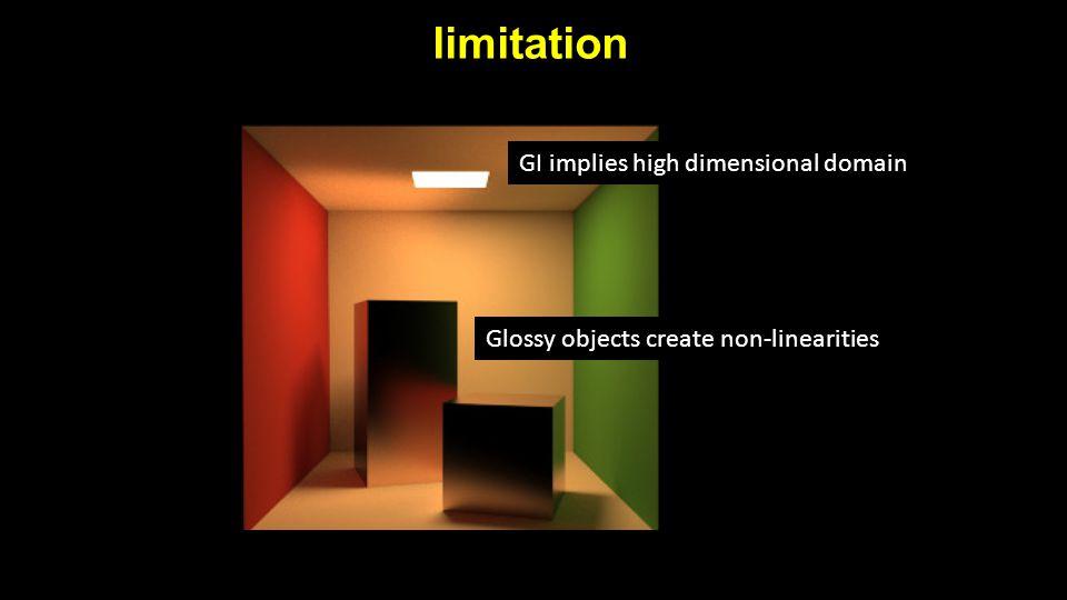 limitation GI implies high dimensional domain Glossy objects create non-linearities