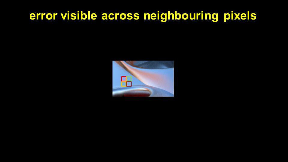 error visible across neighbouring pixels
