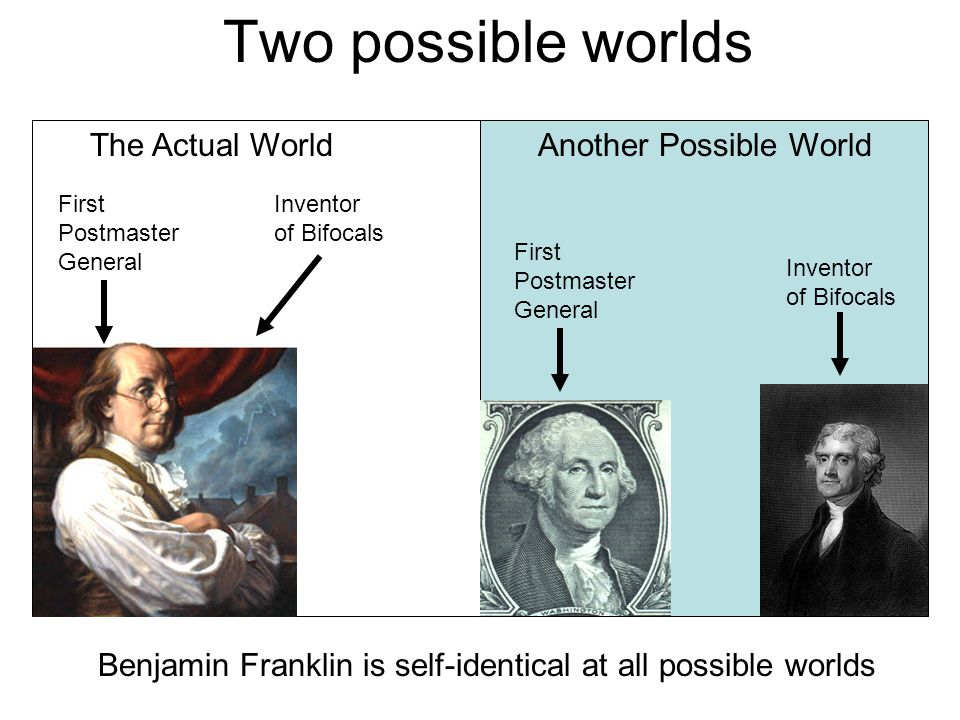 Two possible worlds The Actual World First Postmaster General Inventor of Bifocals Another Possible World First Postmaster General Inventor of Bifocals Benjamin Franklin is self-identical at all possible worlds
