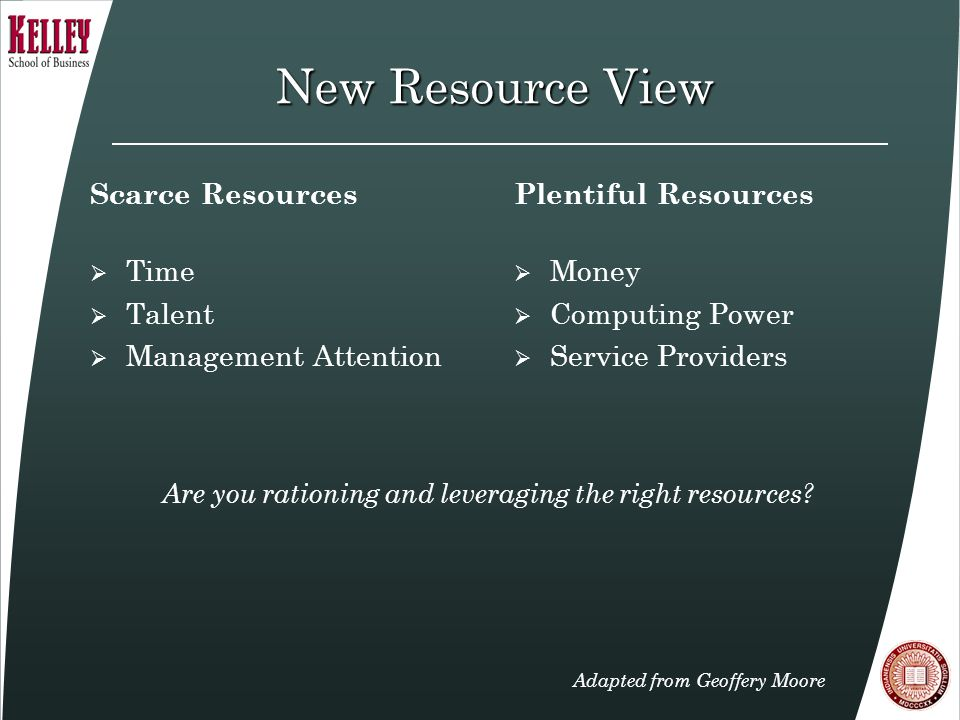 New Resource View Scarce Resources  Time  Talent  Management Attention Plentiful Resources  Money  Computing Power  Service Providers Adapted from Geoffery Moore Are you rationing and leveraging the right resources