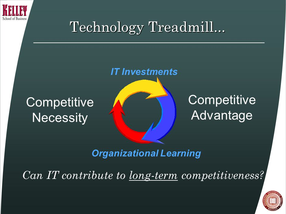 Technology Treadmill... Competitive Advantage Competitive Necessity IT Investments Organizational Learning Can IT contribute to long-term competitiven
