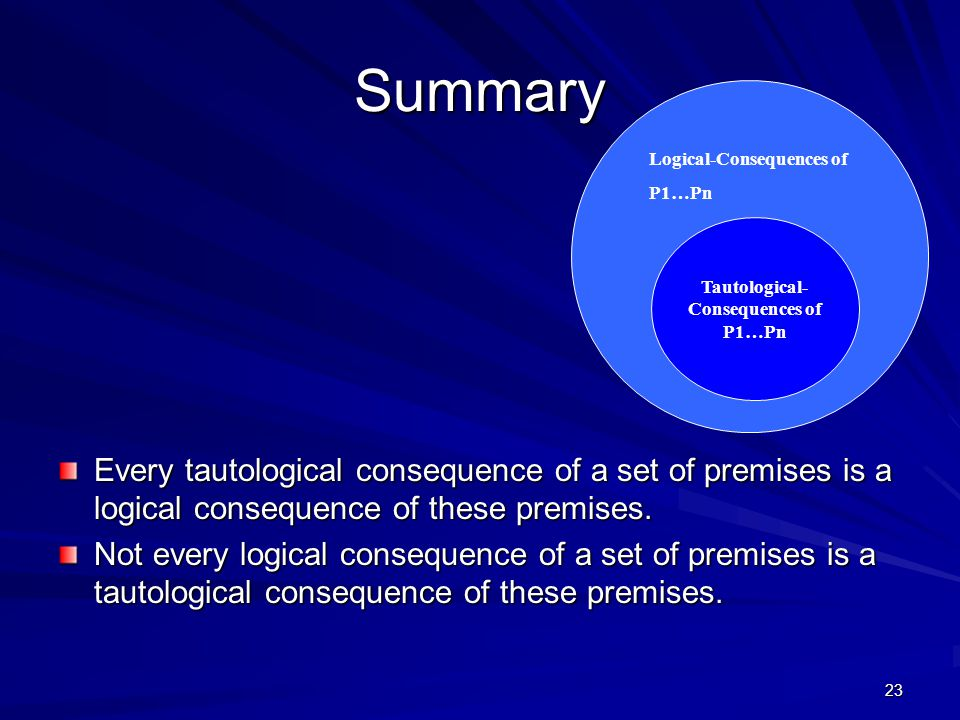23 Summary Every tautological consequence of a set of premises is a logical consequence of these premises.